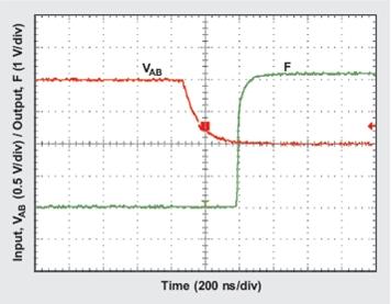 输入电压是否低于10mv或高于200mv,这是构建差动窗口比较器的基本原理