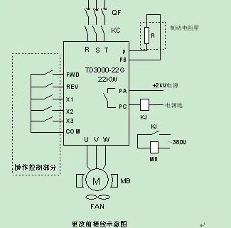 度传感器矢量控制
