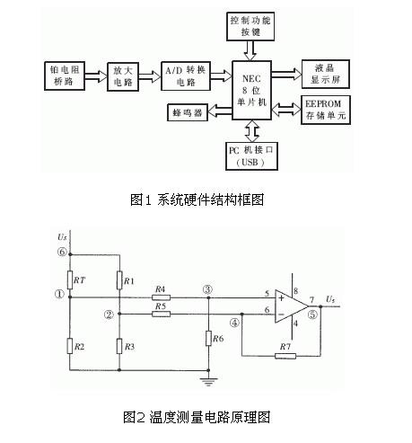 考虑到功耗及整机的精度和价格等问题,测温仪的单片机控制器采用nec的