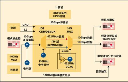 典型情况下采用电压控制晶体振荡器(vcxo).