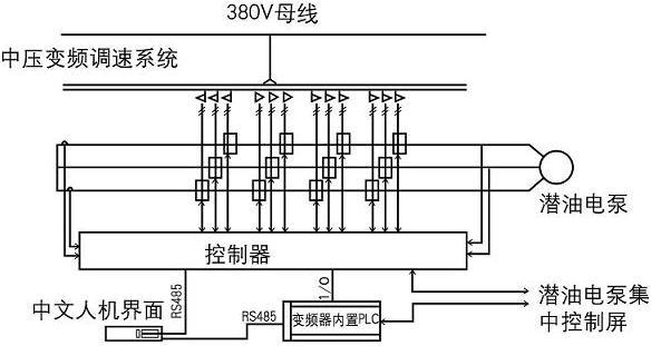 变频器能实现电机的软启动,即低压,低频启动,电机是慢慢加速起来的,工