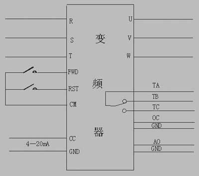 四方变频器在火力发电厂上料系统中的应用
