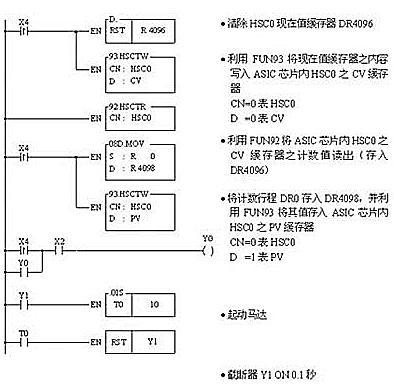 永宏plc通讯在净水系统中应用实例