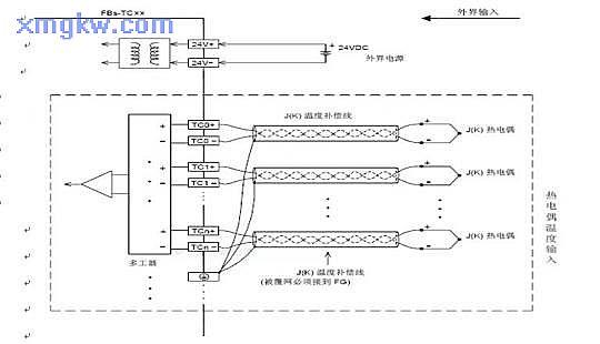 omron plc接线图