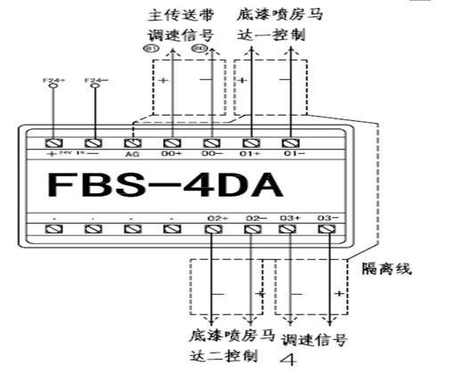 fbs-4da模拟量输出模块接线