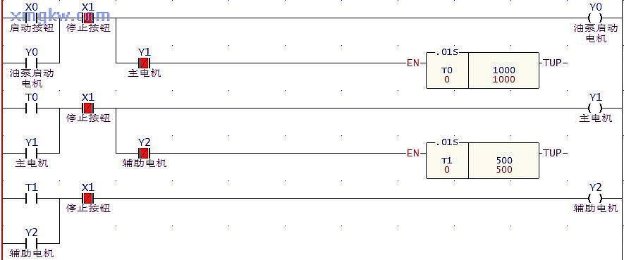 依时序延时输出( 3台电机的启动) - 永宏应用案例