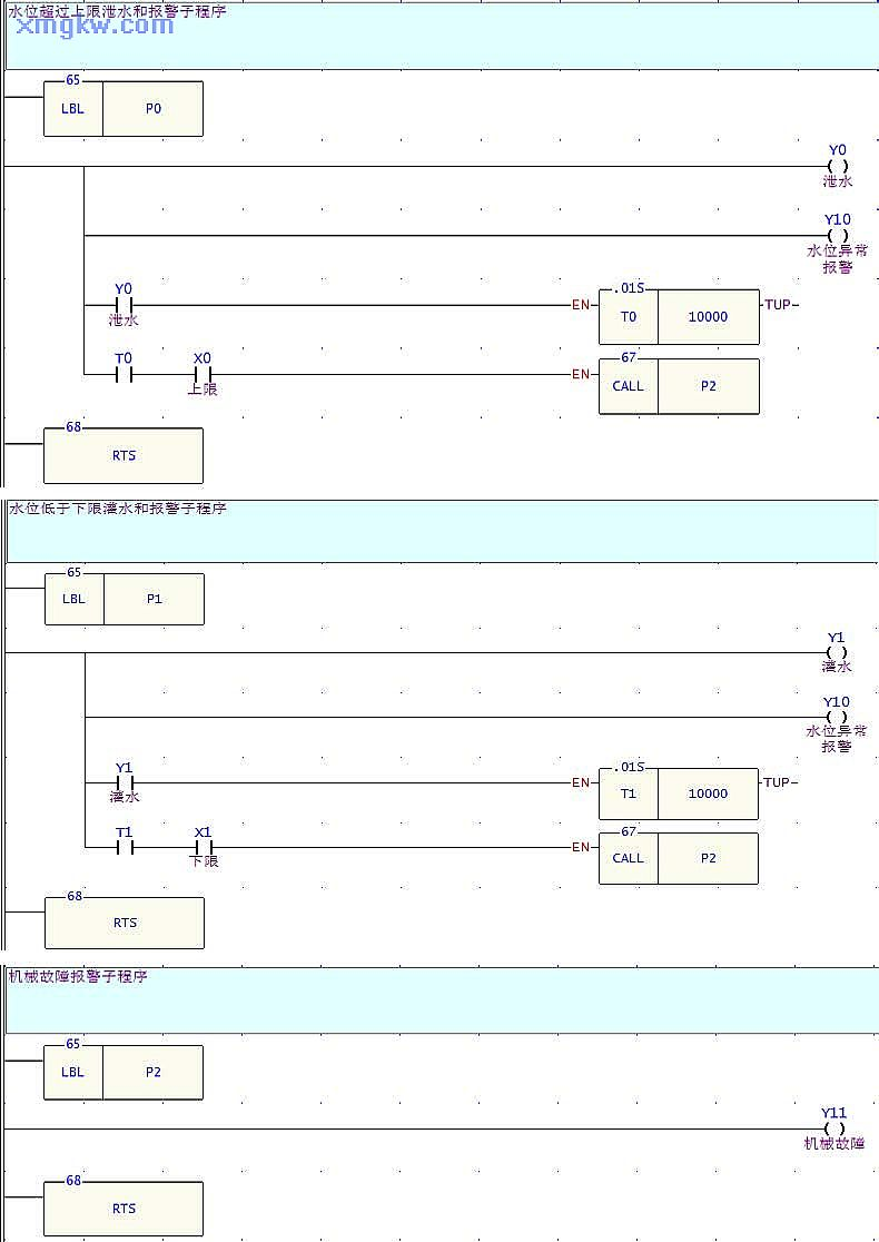 水塔液位自动控制 - 永宏应用案例
