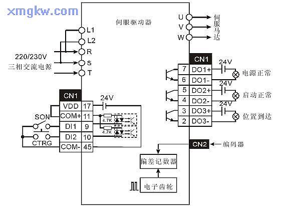 05 伺服驱动器 的接线 永宏 plc与 asd a 伺服驱动器