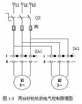 图1-9时两台砂轮机的电路图