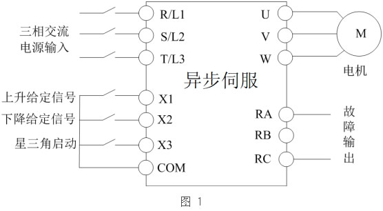 压铸机伺服节能改造方案