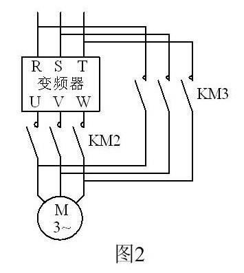 如果由此造成异步电动机正反转控制电路两个接触器的